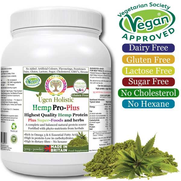 Hemp pro Plus